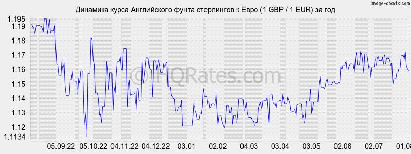 По состоянию на пятницу, 18 ноября 2016 его размер составляет 64,9154 рубля