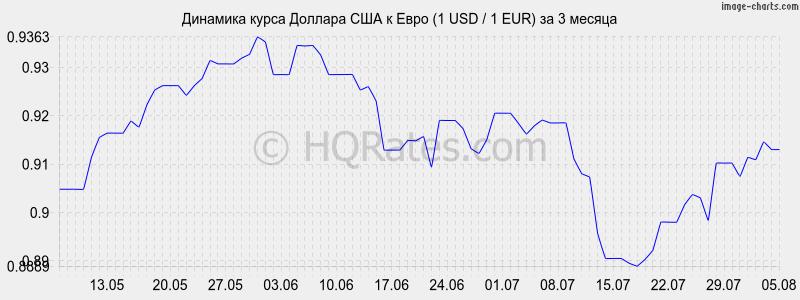 свинина данных курс доллара в параньге база